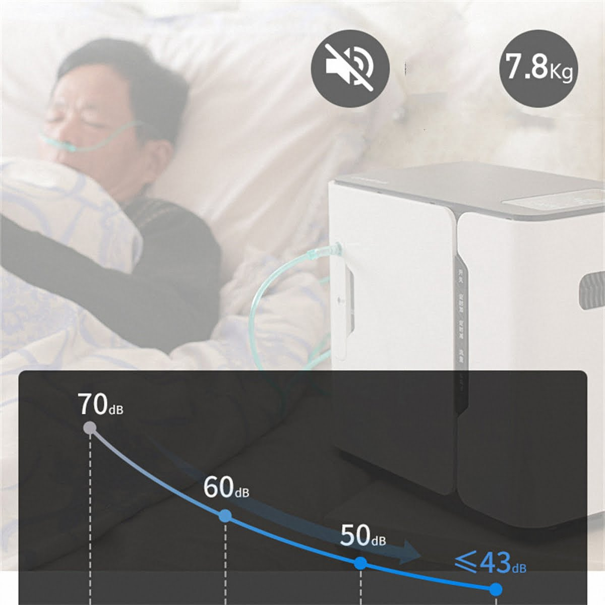 Oxygen generator Oxygen moist oxygen concentrator China YT300 Plus (2)