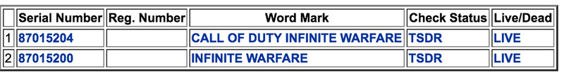 Infinite Warfare trademark