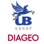 ub group logo