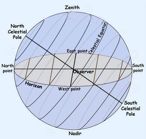 northHem_edited-1