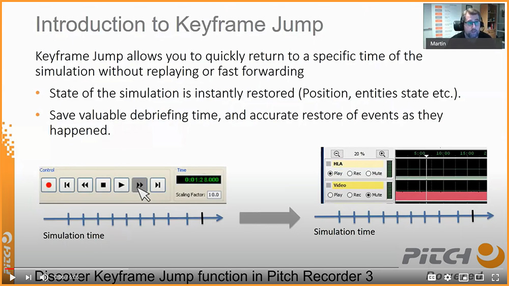 YouTube video on Keyframe Jump