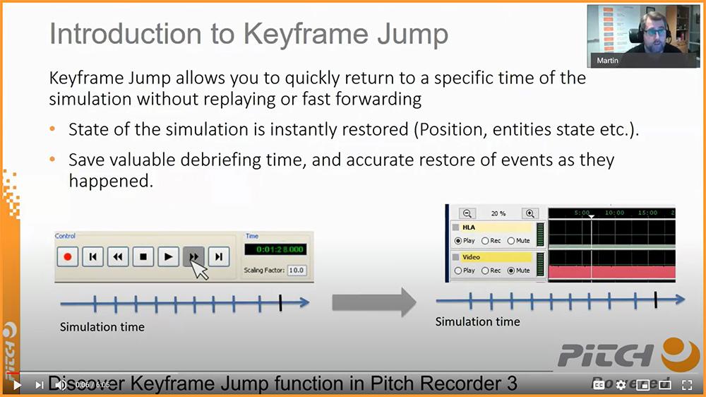 YouTube video on Keyframe Jump