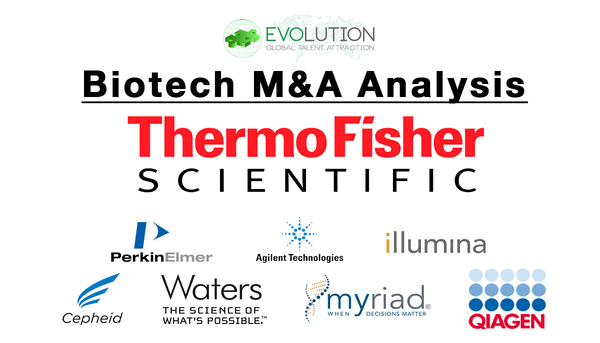 Evolution M&A Analysis: Evaluating Potential Acquisition Targets for Thermo Fisher Scientific