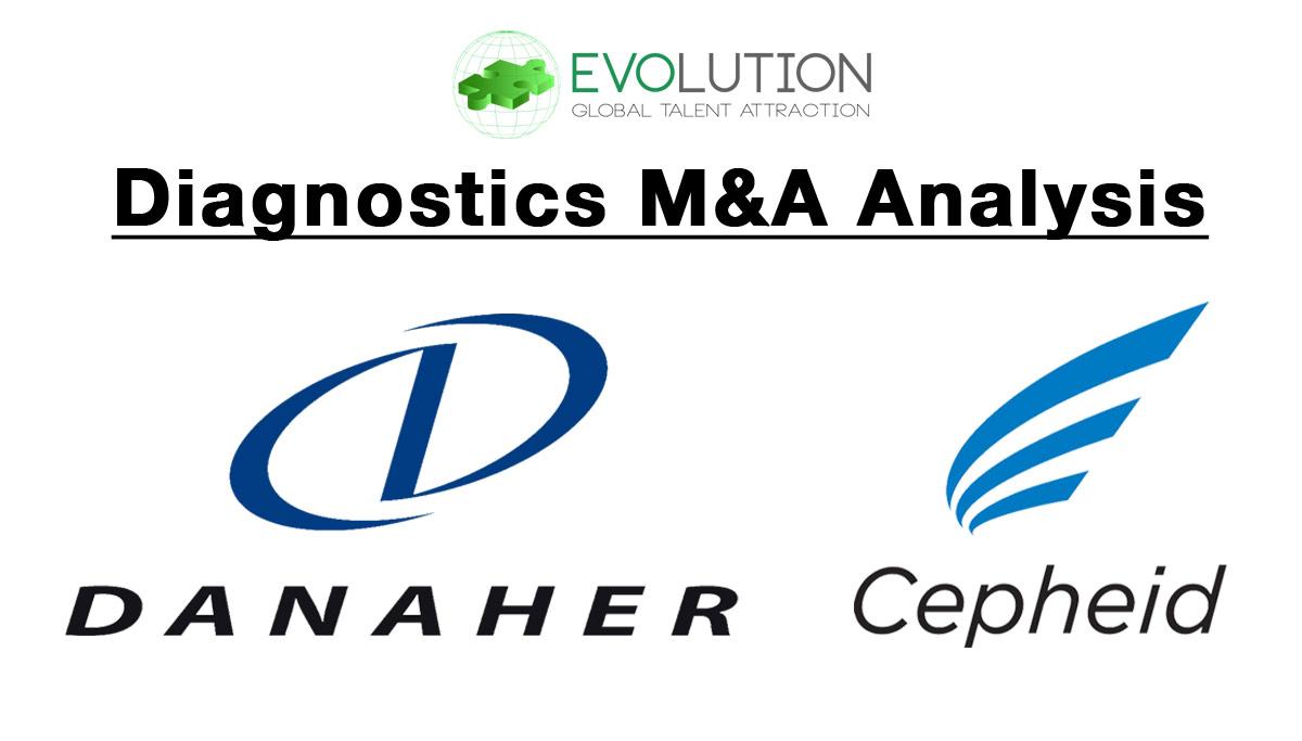 Danaher Strengthens Molecular Diagnostics Portfolio with $4B Acquisition of Cepheid