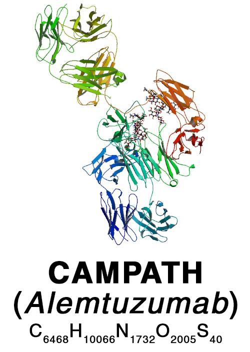 Campath
