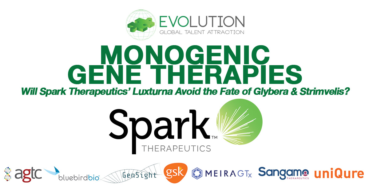 Monogenic Gene Therapies: Will Spark Therapeutics' Luxturna Avoid the Fate of Glybera & Strimvelis?
