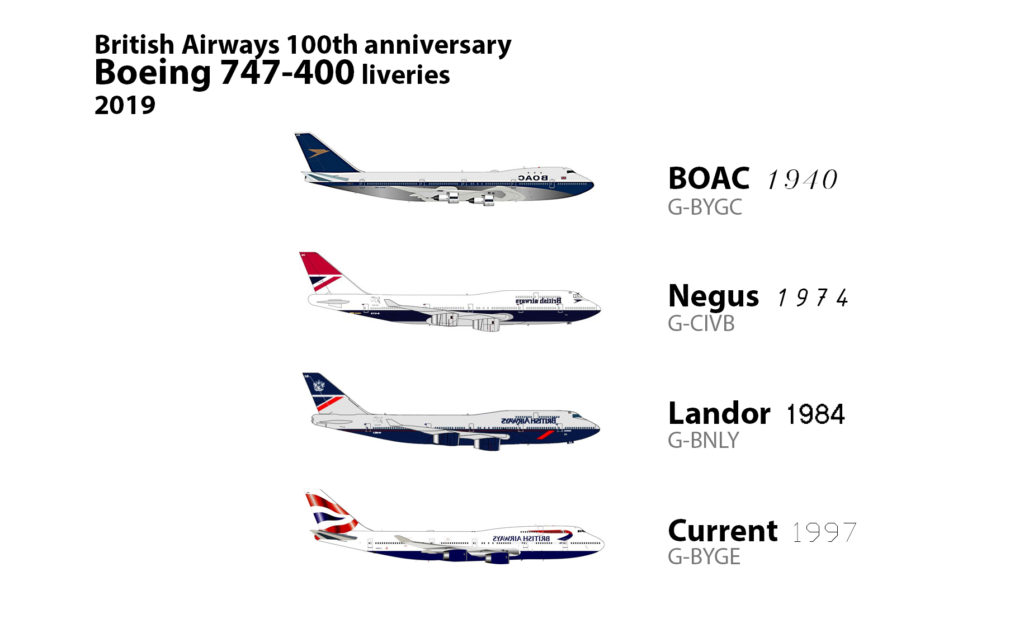 british airways 747 landor boac negus liveries retro 100 anniversary