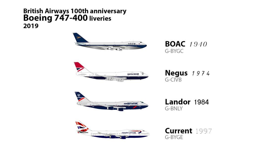 british airways 747 landor boac negus liveries retro 100 anniversary