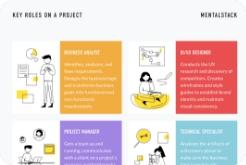 graphic design portfolio reverb