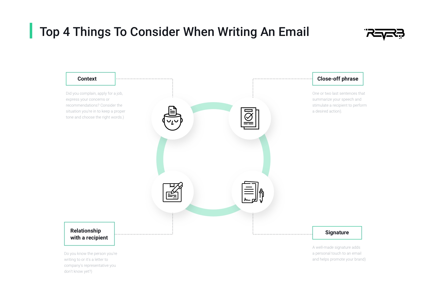 things to consider when ending an email