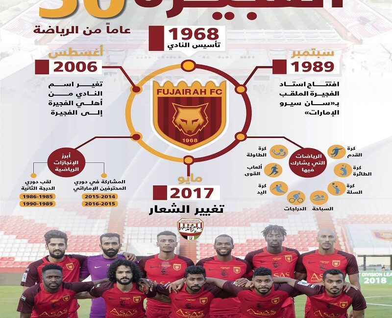 fujairah-club-50-years