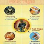 Quiz on Vedic Yuga Cycle