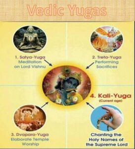Quiz on Vedic Yuga Cycle