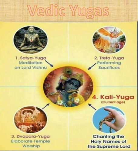Vedic Yuga Cycle