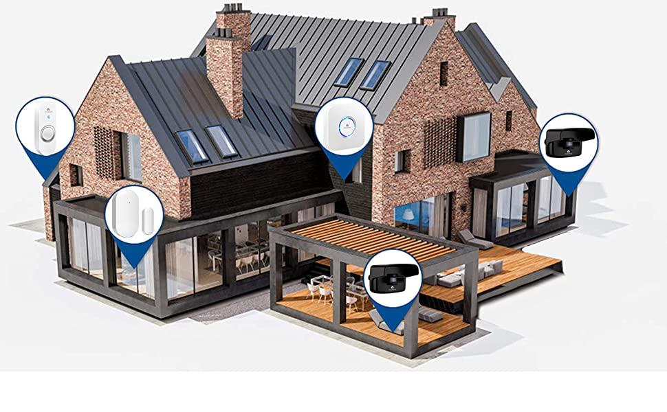 Arctic Square wireless home alert kit