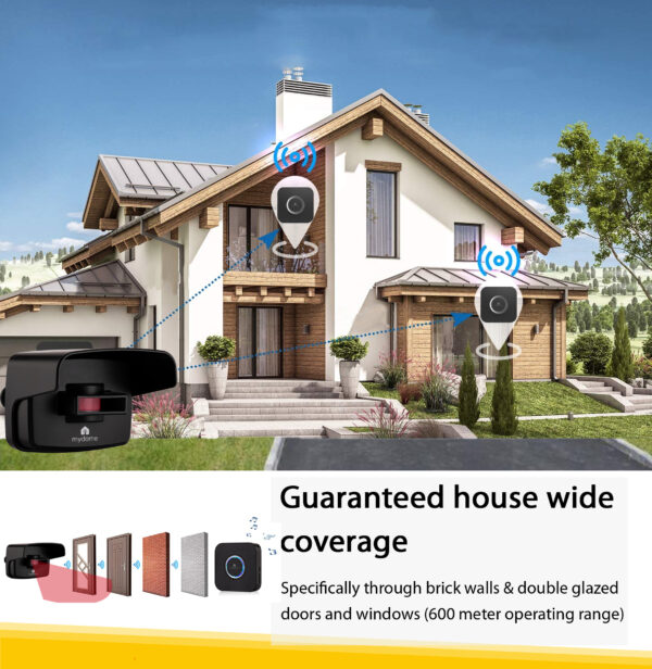 Driveway alarm and shed alarm home security motion sensor