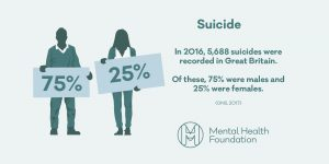 Suicide Stats 5asidechess