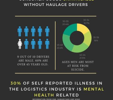 mental health and logistics