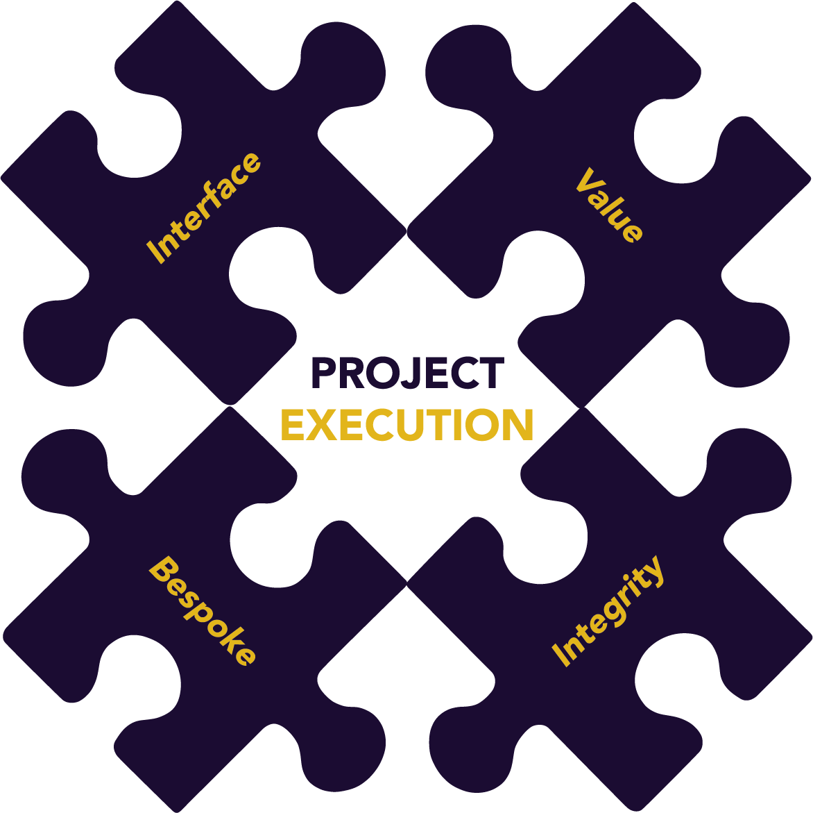 Project_Execution_OL