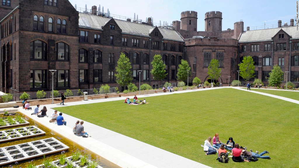 List of Top 25 Best US universities and colleges for research