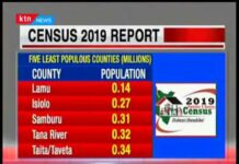Top 10 town with the highest population in Kenya