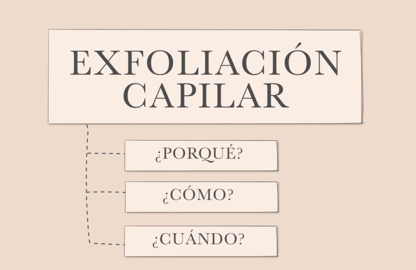 Exfoliación capilar