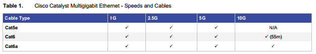 cable_lengths