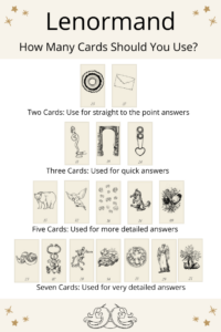 How to read a Lenormand string spread. For beginners learn how to read two card, three, card, five card and seven card Lenormand spreads