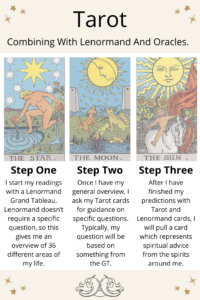 Illustration Do you want to know how you can combine Lenormand and Tarot cards? Here is how you can combine these systems into one psychic reading successfully!