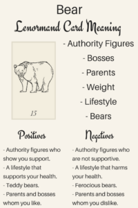 Illustration Learn the Lenormand Bear Card meaning with Lenormand Oracle. Discover meanings of Bear for love, timing, Bear as a person and more card meanings.