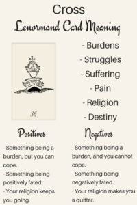 Illustration Learn the Lenormand Cross card meaning with Lenormand Oracle. Discover meanings of Cross for love, timing, Cross as a person and more card meanings.