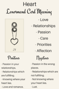 Illustration Learn the Lenormand Heart card meaning with Lenormand Oracle. Discover meanings of Heart for love, timing, Heart as a person and more card meanings.