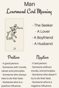 Illustration Learn the Lenormand Man card meaning with Lenormand Oracle. Discover meanings of Man for love, timing, Gentleman as a person and more card meanings.