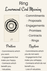 Illustration Learn the Lenormand Ring card meaning with Lenormand Oracle. Discover meanings of Ring for love, timing, CRingoffin as a person and more card meanings.