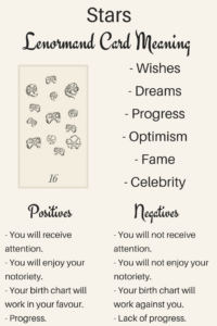 Illustration Learn the Lenormand Stars Card meaning with Lenormand Oracle. Discover meanings of Stars for love, timing, Stars as a person and more card meanings.