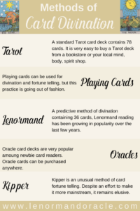 Illustration What are all of the different methods of fortune-telling using cards? Would you like to know how you can use cards for divination?