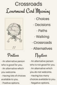 Illustrations Learn the Lenormand Crossroads card meaning with Lenormand Oracle. Discover meanings of Crossroads for love, timing, as a person and more card meanings