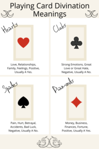 Illustrations What are Lenormand playing card inserts? Should you use Lenormand playing card inserts? I do not believe that you should use card inserts, and here is why