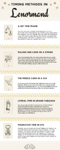 Infographic What are some Lenormand timing methods? How do you read time with a Lenormand deck? Do you use one card or more to set a time frame with Lenormand?