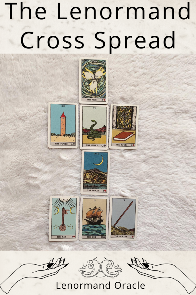 How to learn the Lenormand cross spread for beginners