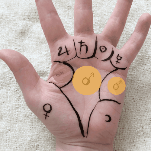 Palmistry Mount meaning - mid third hand