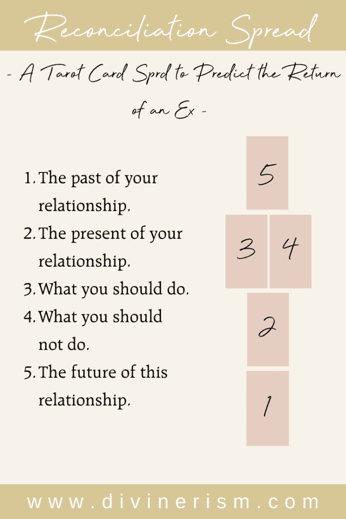 Relationship Tarot spread for reconciliation and return of an ex lover