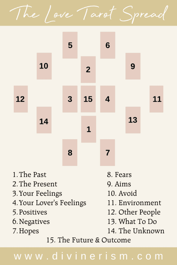 The Ultimate Love Tarot Spread for Reading Beginners by Lisa Boswell