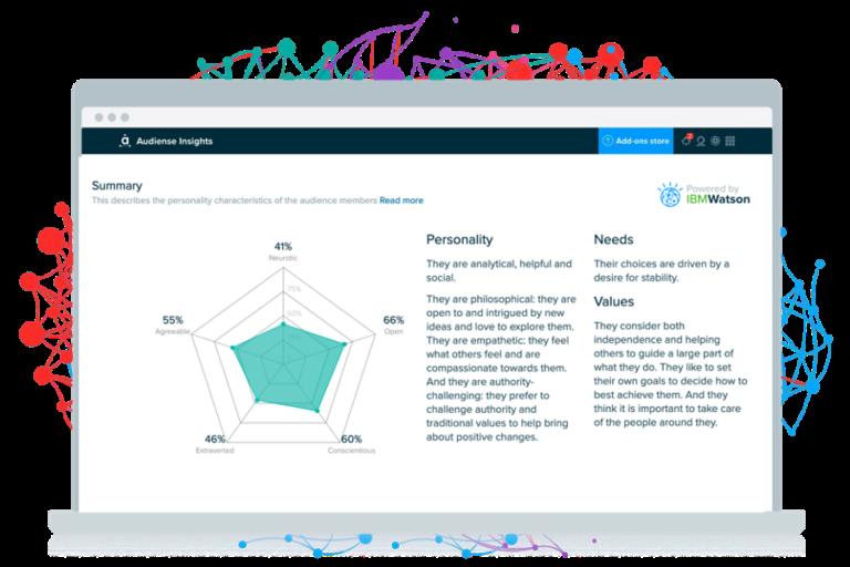 Audiense - Audience Intelligence platform screenshot