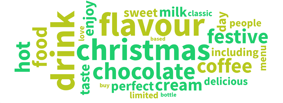 Christmas drinks wordcloud for social listening
