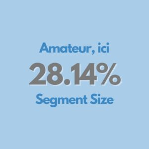 French Segmented Audience of 28.14 for Amateur ici