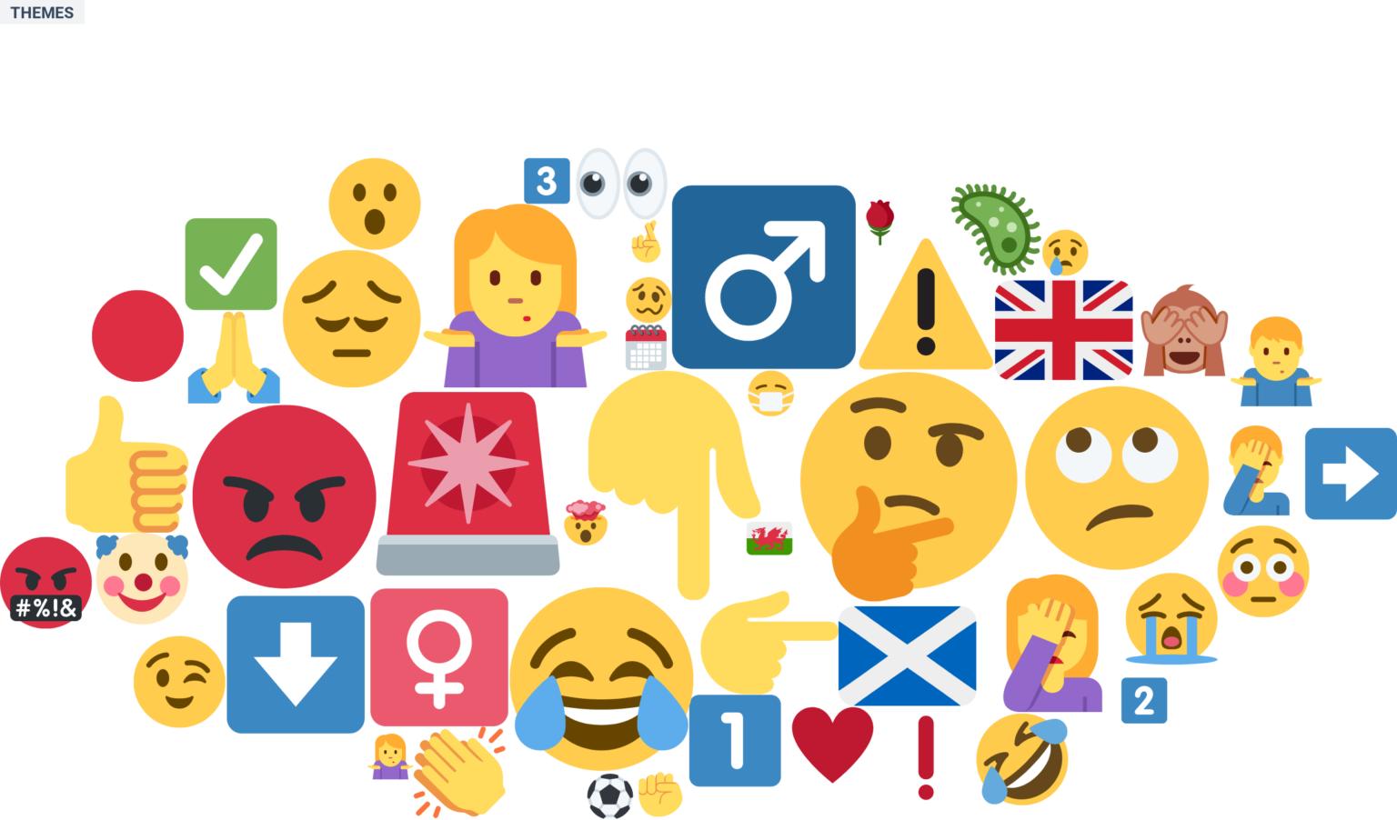 Emojis top themes