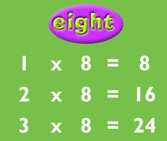 Eight Times Table And Random Test
