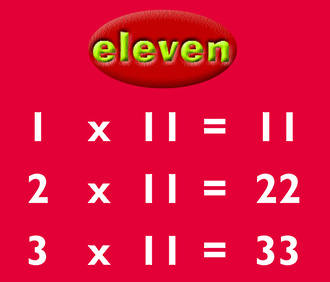 Eleven Times Table And Random Test