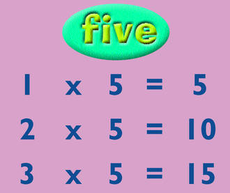 Five Times Table And Random Test